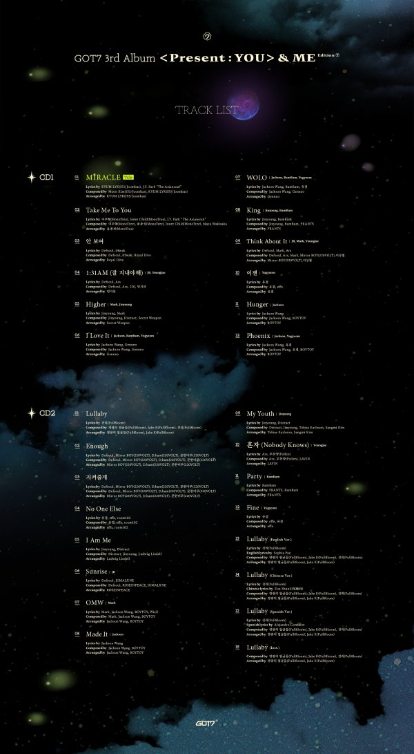While GOT 7 is making a comeback on December 3, the track list was revealed on November 21, group teaser images on the 23rd, and on November 26, the teaser images for JB, Jackson and BAMBAM were revealed.